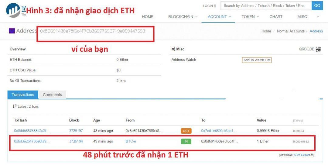 Một giao dịch Ethereum diễn ra như thế nào? Ảnh 2