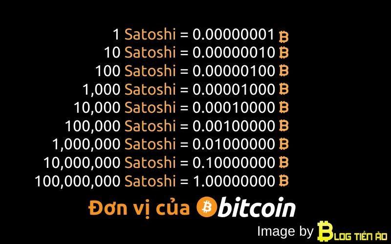 Đơn vị Satoshi của tiền ảo btc