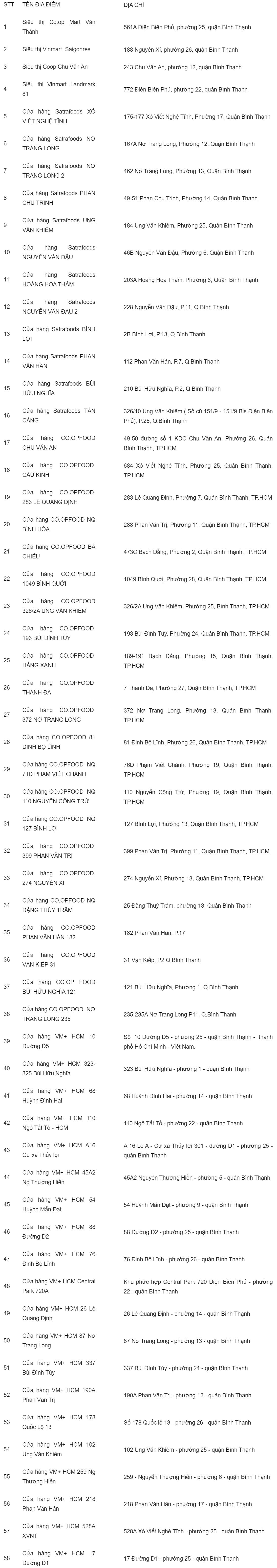 danh sách địa điểm bán khẩu trang bình thạnh