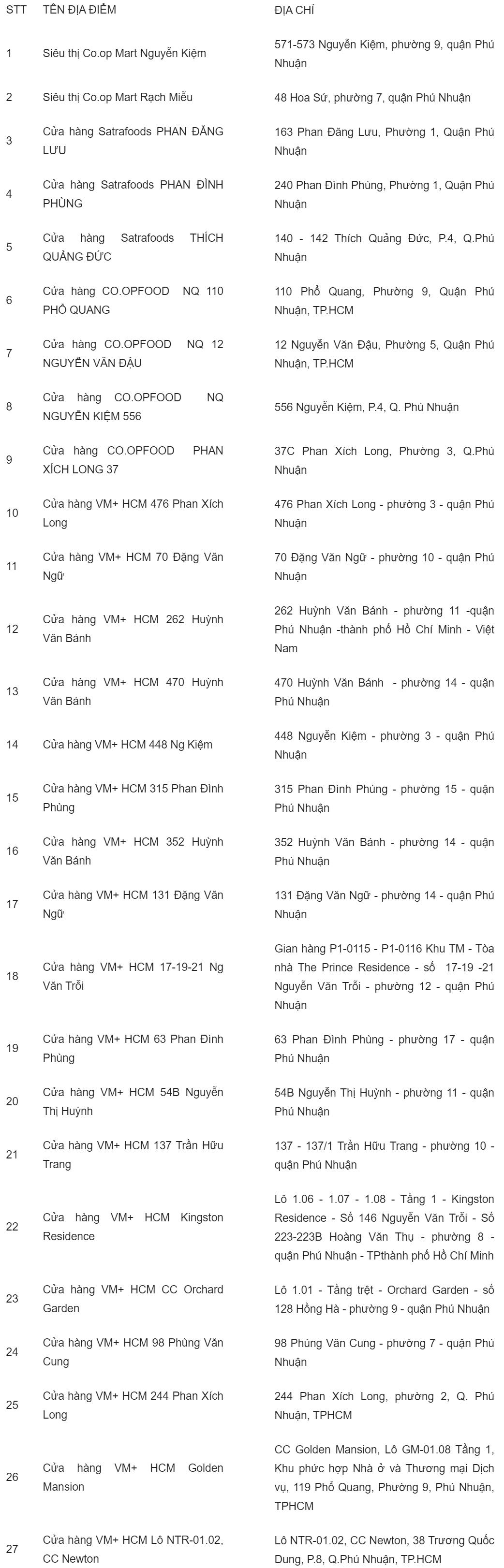 danh sách địa điểm bán khẩu trang phú nhuận