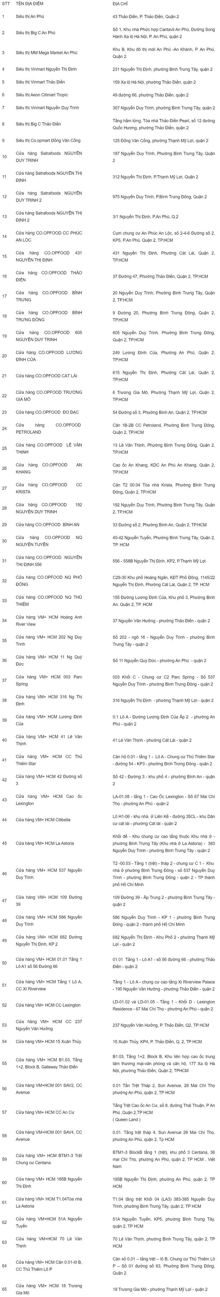 danh sách địa điểm bán khẩu trang quận 2