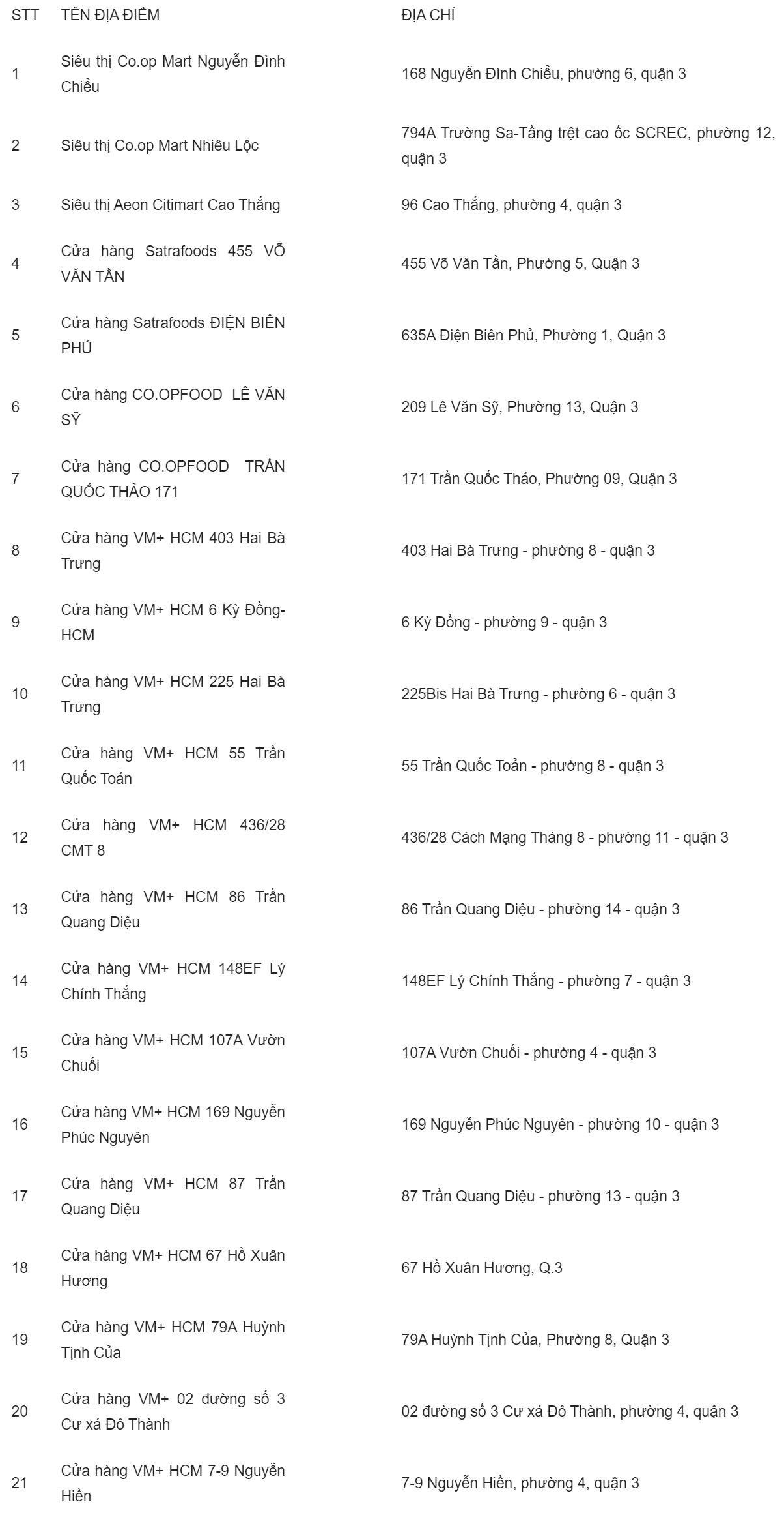 danh sách địa điểm bán khẩu trang quận 3