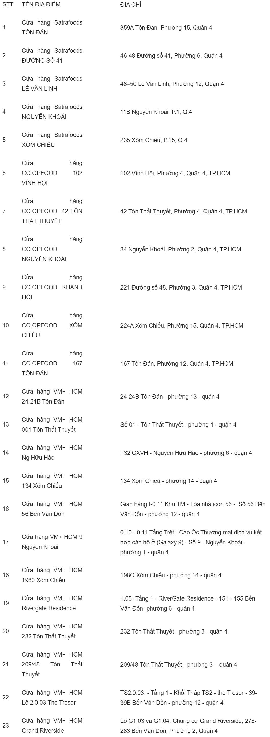 danh sách địa điểm bán khẩu trang quận 4