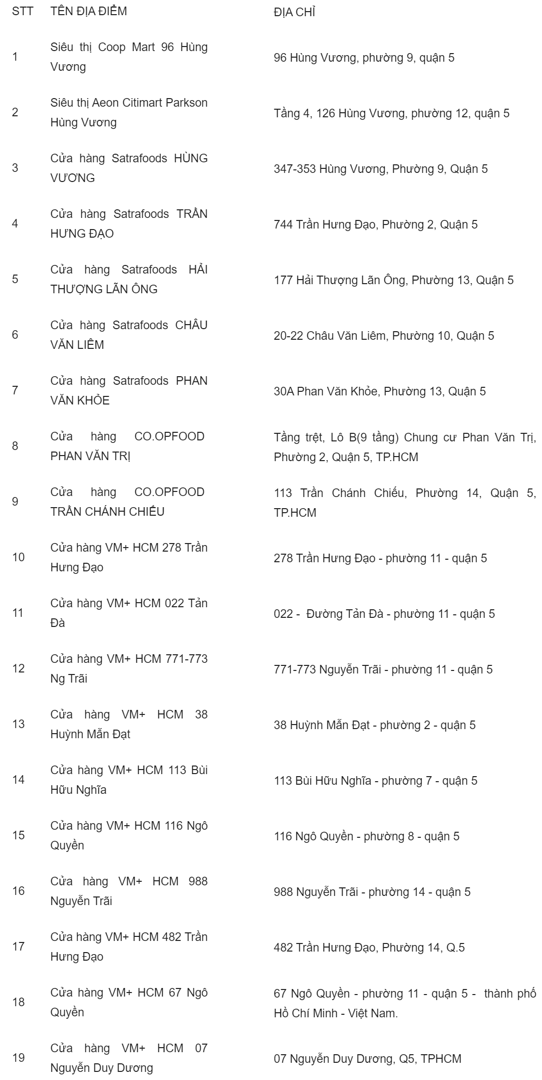danh sách địa điểm bán khẩu trang quận 5