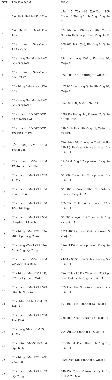 danh sách địa điểm bán khẩu trang quận 11