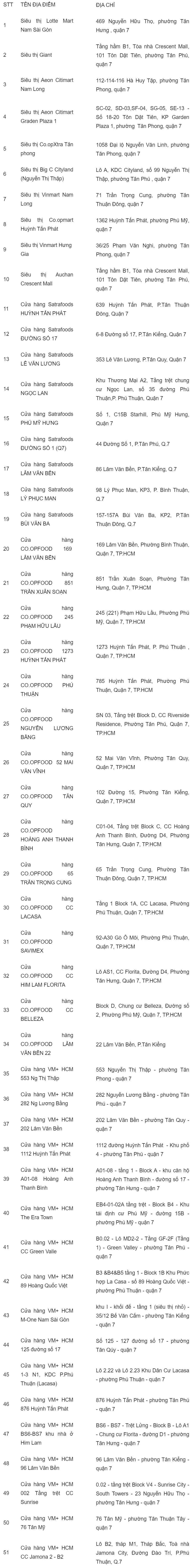 danh sách địa điểm bán khẩu trang quận 7