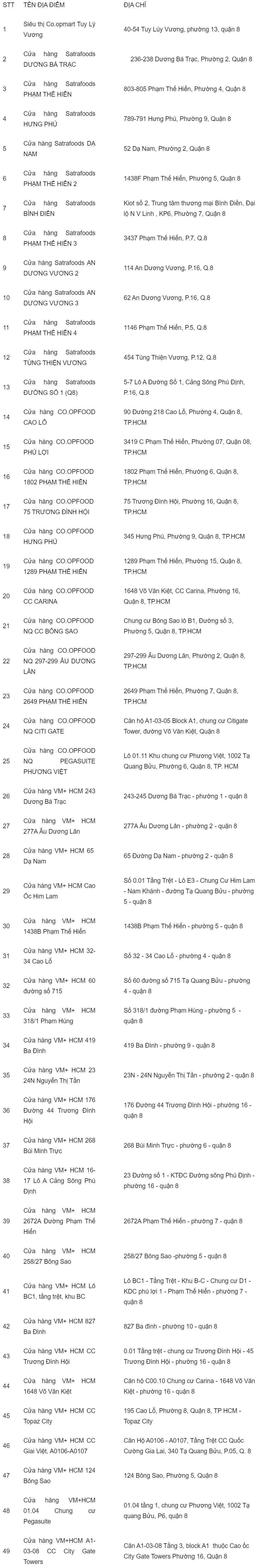 danh sách địa điểm bán khẩu trang quận 8