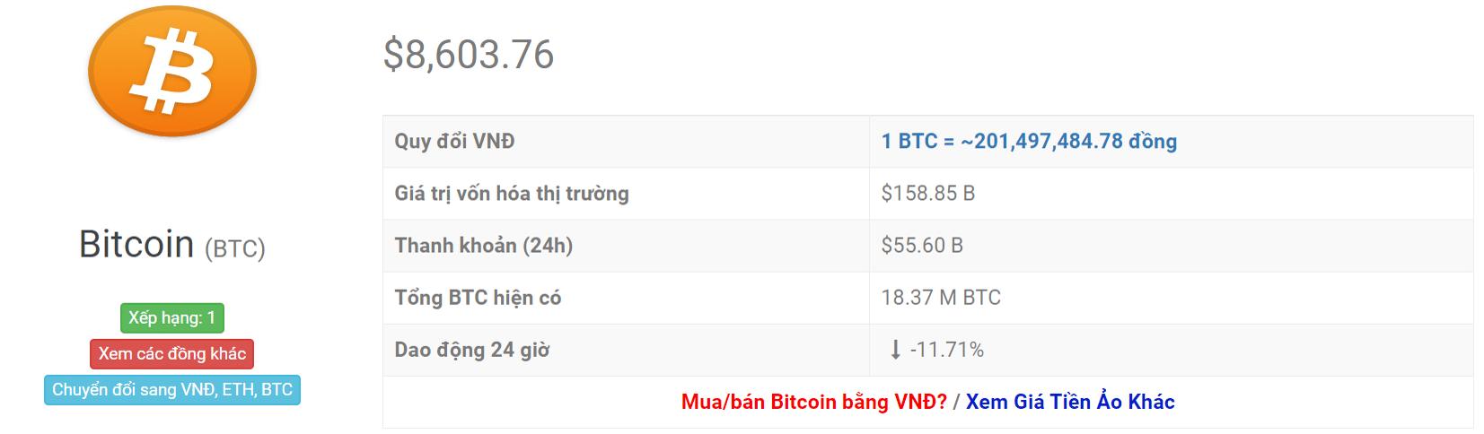 tỷ giá btc