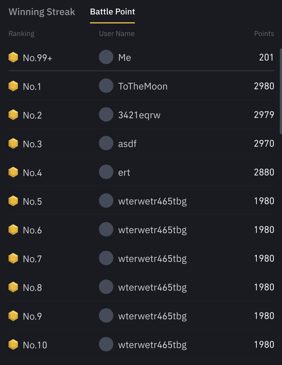 bảng xếp hạng trong battle