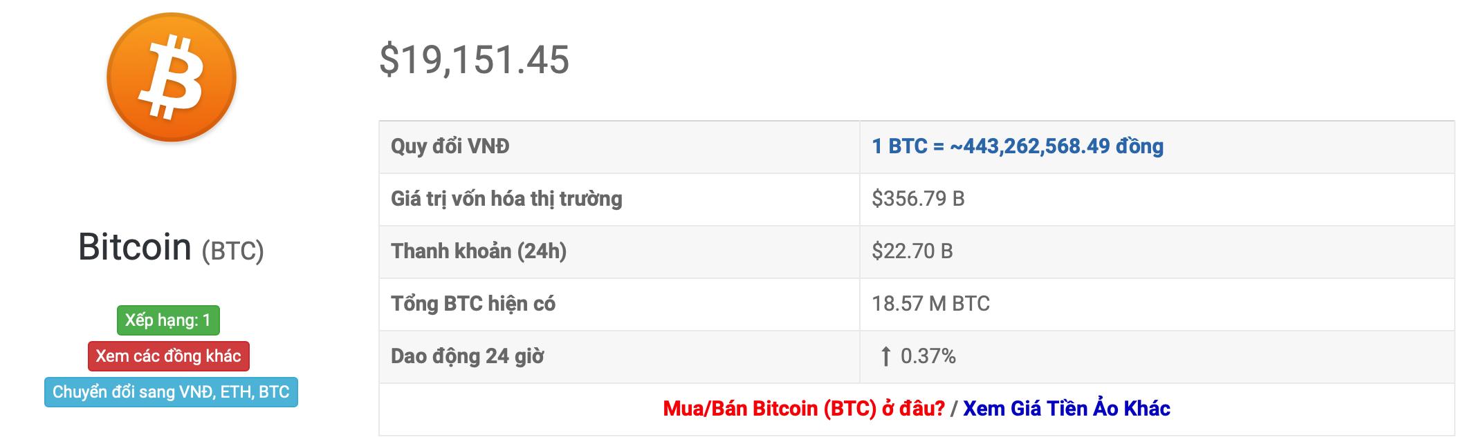 tỷ giá bitcoin