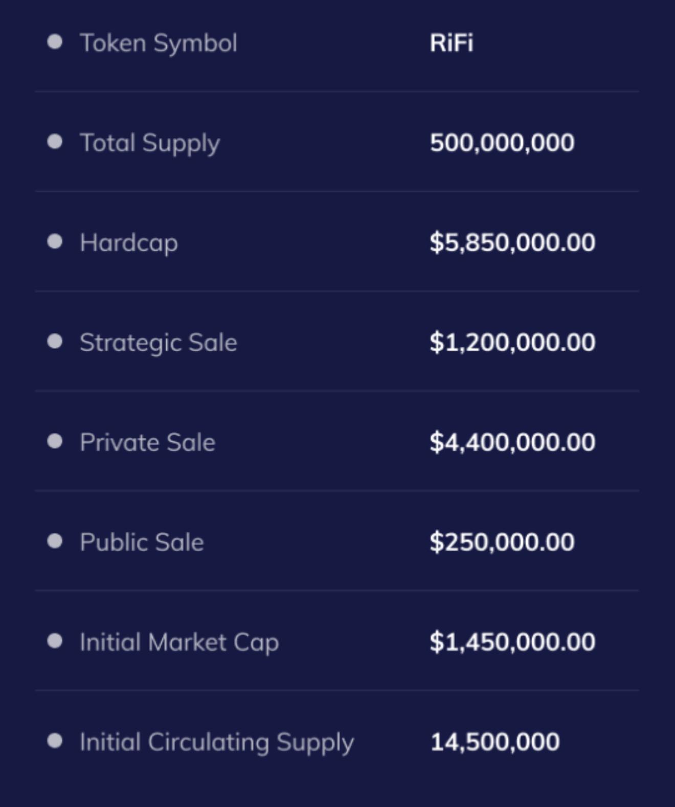 Rikkei Finance Token Sale