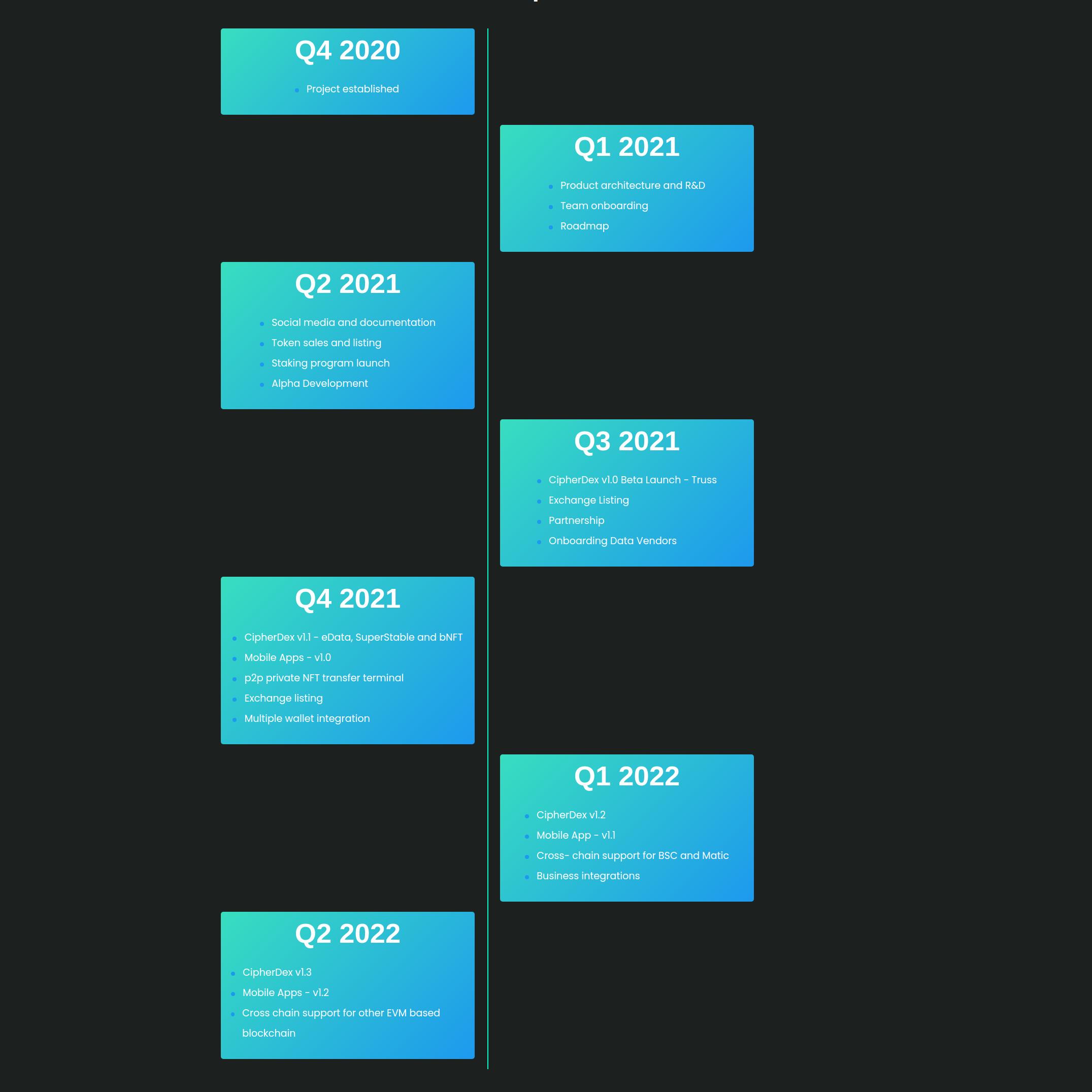 cphr roadmap