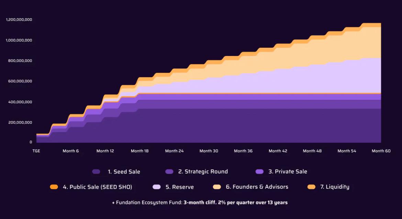 EPIK-Prime-Release-Schedule